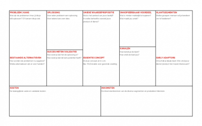 Lean Canvas Model (download | NL)